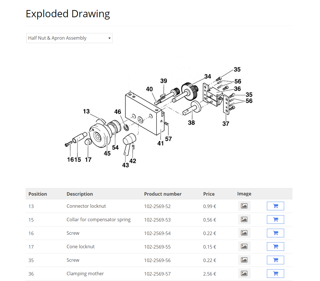 Business Logic 7 Explosionszeichnung